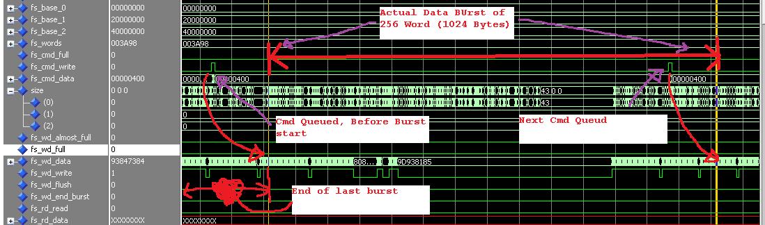 図 1 : ビデオ デインターレーサーの VFBC 書き込みコマンド